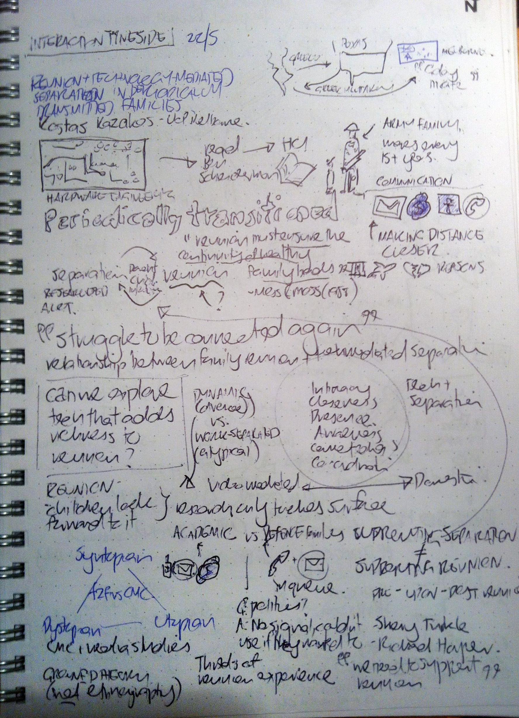 Notes from Kostas' talk